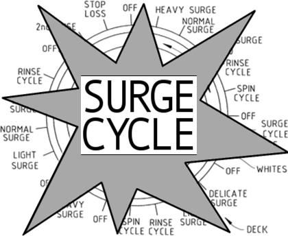Surge Cycle